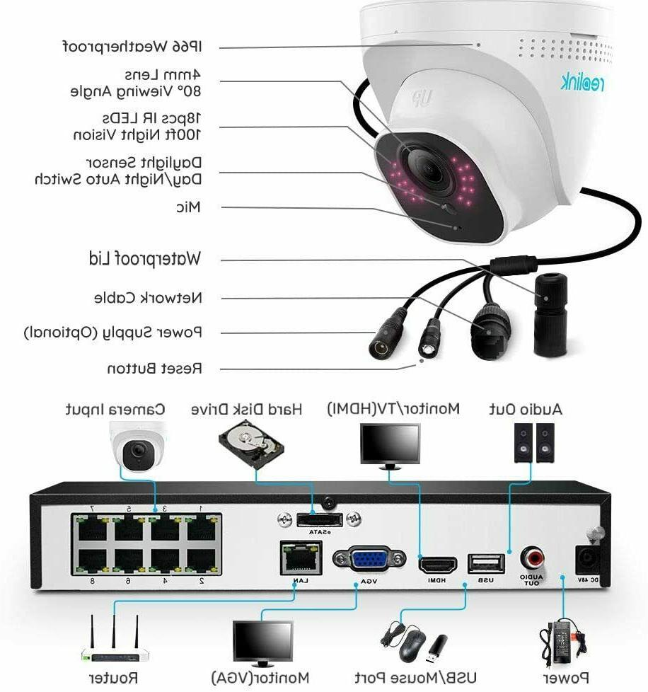 Reolink Home 4pcs Wired 5MP