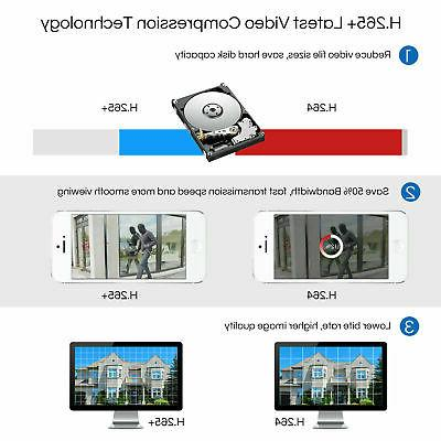 ZOSI Lite DVR Surveillance Security