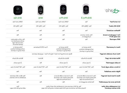 Arlo Security Camera System   Indoor/Outdoor camera kit with Q