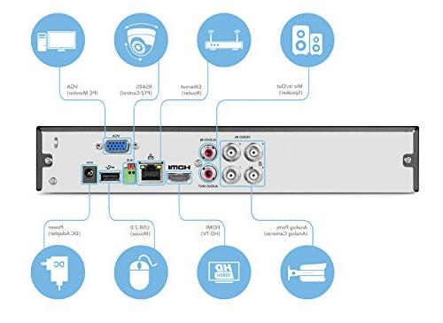 Video System -Four IP67 Outdoor Cameras, 65ft Pre-Installed 1TB HDD, Supports AHD, CVI, TVI, & IP Cameras